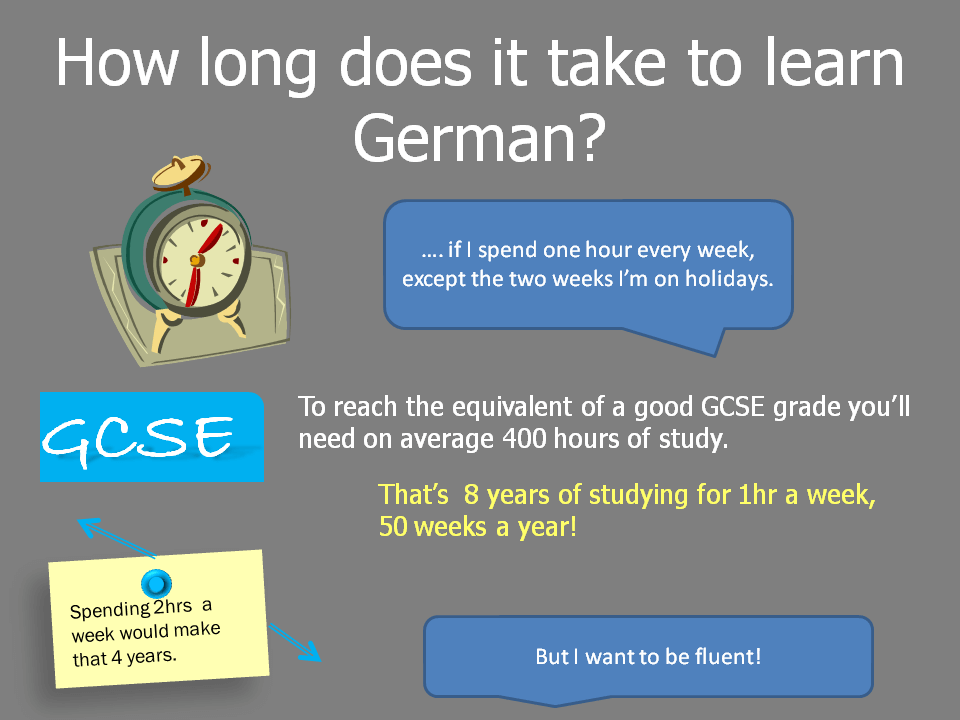 How much time does it take to learn German and speak it ...