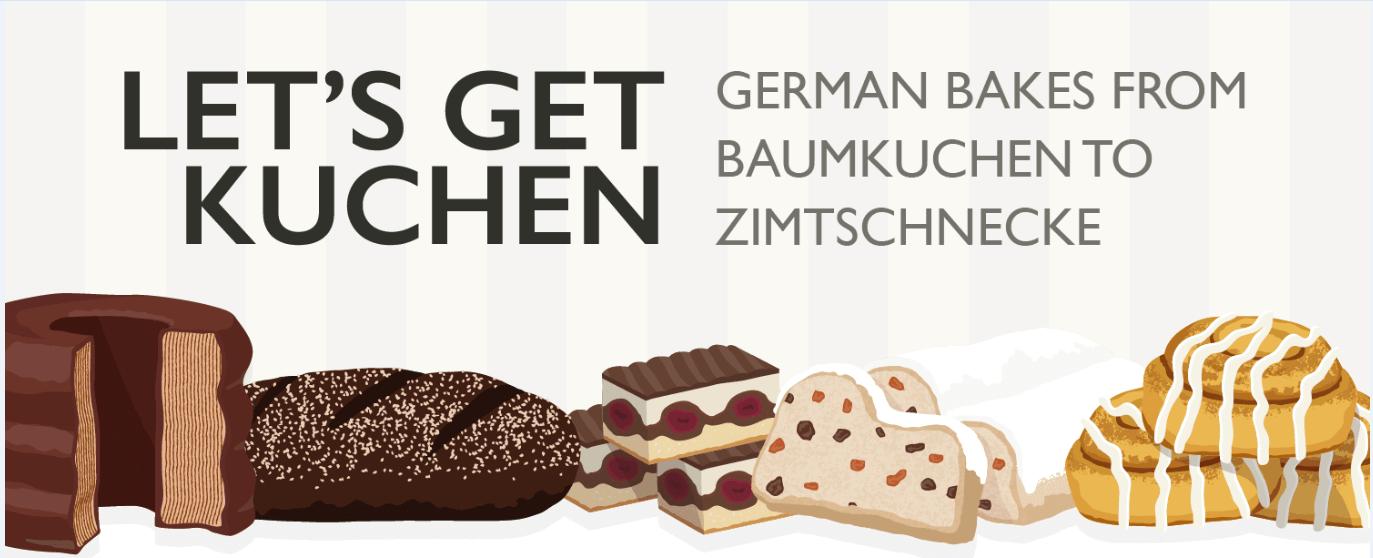 German Recipe Archives - Angelika