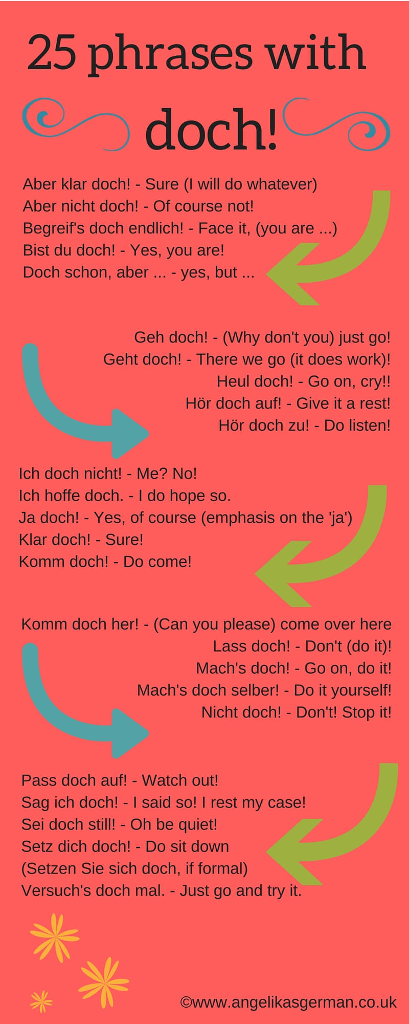 "25 phrases with ""doch"" - Angelika's German Tuition ..."