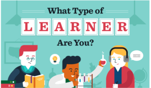 What type of learner are you? An Infographic