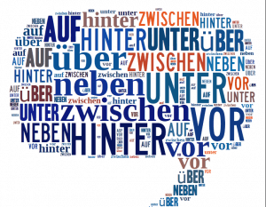 Help, how do these German dual prepositions work?
