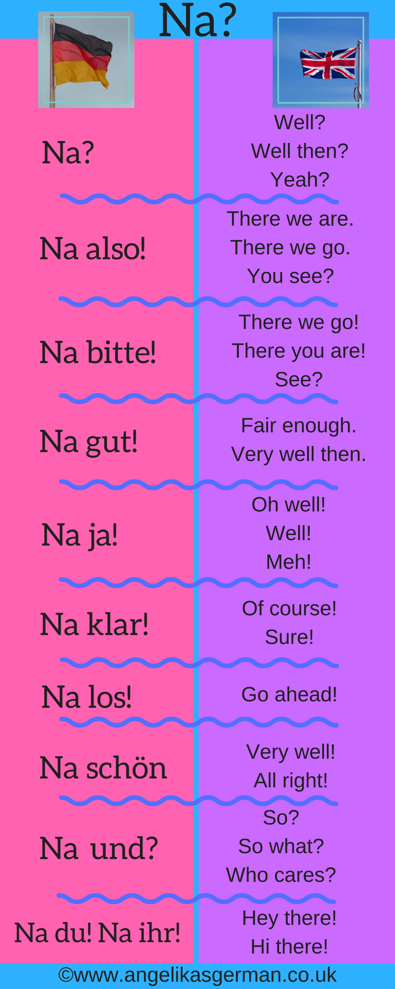 10 ways to use the German word 'Na'